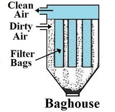 baghouse-diagram