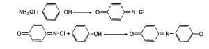 Ammonia2