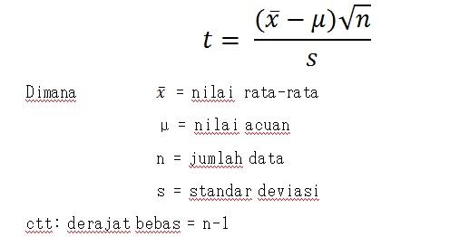 Uji t untuk membandingkan dua kumpulan data