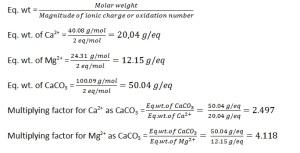 Hardness Calculation