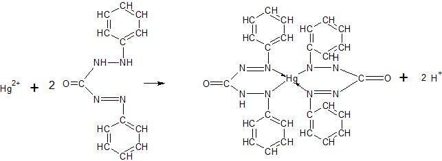 Reaksi Klorida2